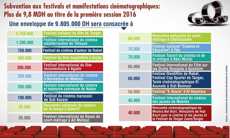 Cinema_Subventions