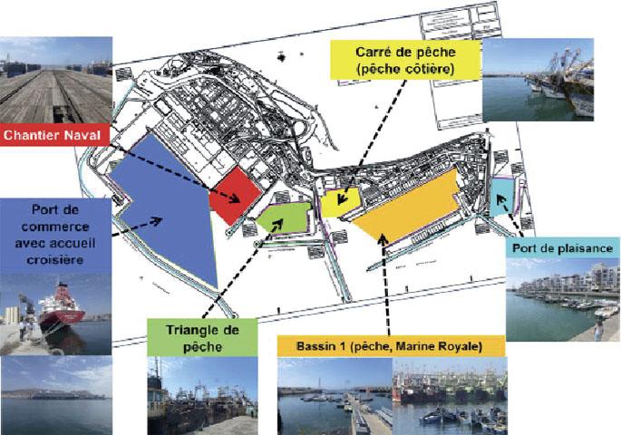 Réorganisation du port actuel avec une extension vers l'ouest ou redéploiement vers le nord ? Une étude est menée afin de choisir la meilleure option.